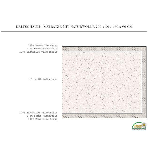 oliver furniture matratze 90x160 cm runde ecken online kaufen emil paula kids. Black Bedroom Furniture Sets. Home Design Ideas